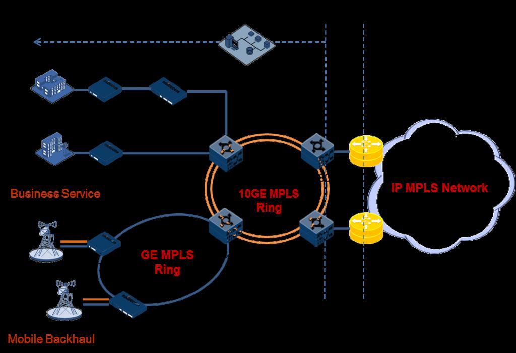 PTN-Diagrama