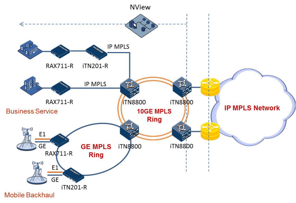 IP-MPLS-NET